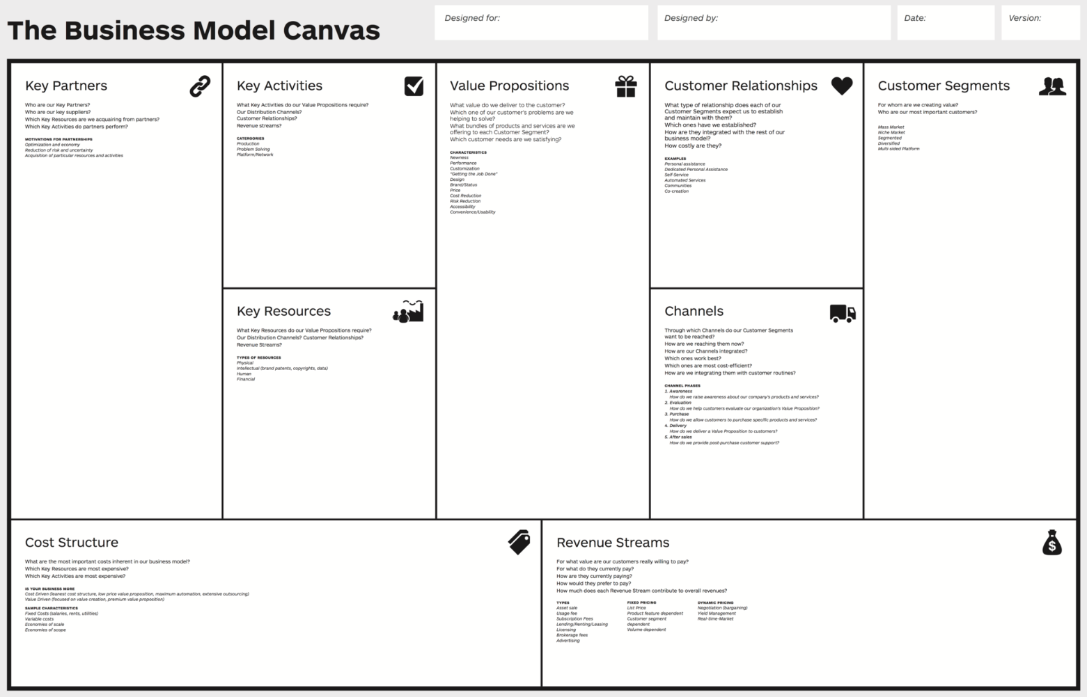 Business Model Canvases - Business Analysis Community - UW-IT Wiki Throughout Business Canvas Word Template